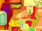 Obesity: Genetics Habits?