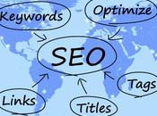 Page Tutorial Beginners- Rank Your Website High Google