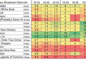 Just Average Ratings Flash