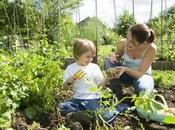 Teach Your Kids More Eco-Conscious