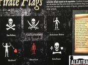Alcatraz East Crime Museum Presents True Crimes Utilizing Rare Artifacts