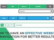 Have Effective Website Navigation Better Results