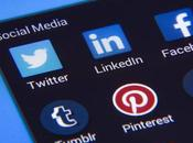 Basics Building Brand Awareness With Social Media