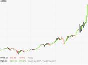 Bitcoin Goes Mainstream!