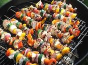 Tried Tested Tips Maintain Your Barbecue Grill Properly