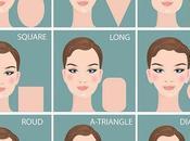Choose Best Accessories Your Face Shape