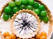 India Republic 2018 Special Tricolor Tart Recipe