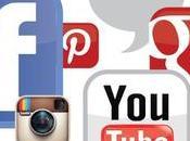 Smart Ways Drive Conversions Social Media