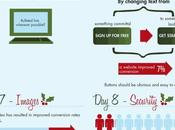 Days Christmas Giving Your Website Boost