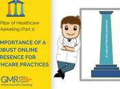 Pillar (Part Importance Robust Online Presence Healthcare Practices