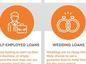 What Guarantor Loan For?