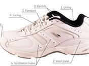 Anatomy Walking Shoe
