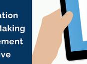 Online Reputation Management: Making Patient Engagement More Effective