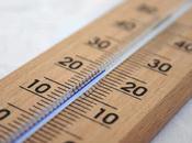Best Temperature Monitor Softwares