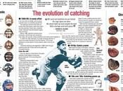 Infographic: Catching: History