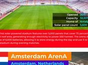 Which Football Team 'greenest' Stadium?