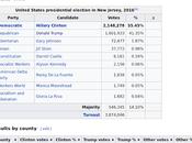 Clinton Loser Choice Part