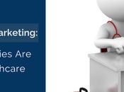 Patient Acquisition Marketing: Digital Strategies Defining Healthcare Journey