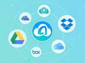 AnyTrans Cloud Review: Manage Your Content Easily
