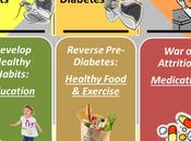 Herbs Best Home Remedies Control Diabetes