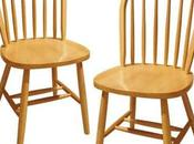 Best Heavy Duty Dining Chairs Kitchen People
