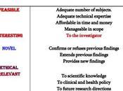 #PHCIn Dermatology ICMR-STS