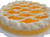 Making Every Birthday Special- Cake Saga