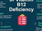 Feel Tired? Deficiency