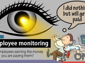 Employee Monitoring: Employees Earning Money Paying Them?