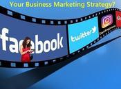 Should Incorporate Videos Marketing Plan?