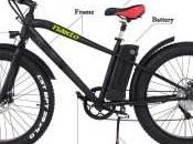 Best Electric Bike Under $1000
