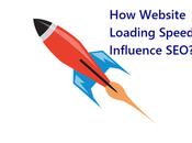 Site Loading Speed Useful Optimizing Website?