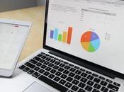 Importance Marketing Research Organization