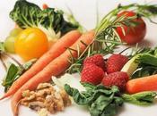Vegan Vegetarian Places Veganuary Scotland