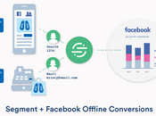Tips Track Offline Conversions