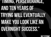 Average Startup Overnight Success Takes Years
