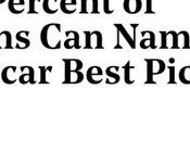 Most Americans Can't Name Last Year's Best Picture Winner What?