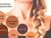 What Treatment Prevention Hypothyroidism Ayurveda?