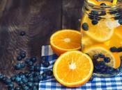 Detox Water Recipes Flat Belly