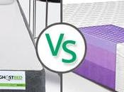 GhostBed Purple Mattress Review: Including Products