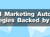 Email Marketing Automation Strategies Backed Data