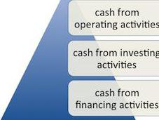 Cash Flow 101: Keeping Simple