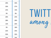 Best Twitter Tools More Followers 2019 [Tweet Adder Social Quant Alternatives]