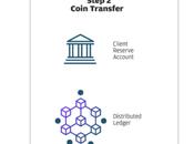 "Morgan Jamie Dimon Backtracks Creates Cryptocurrency ""JPM Coin"""
