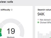 Keyword Targeting Websites