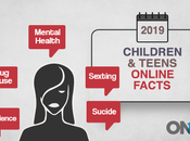 2019 Children Teens Online Facts