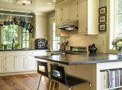 What's Best Kind Kitchen Countertop Your Lifestyle Home?