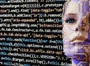 Artificial Intelligence Help Hurt Business