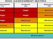 Quality Project Risk Management Assignment Help