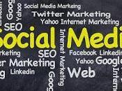 Steps Winning Social Media Marketing Campaign